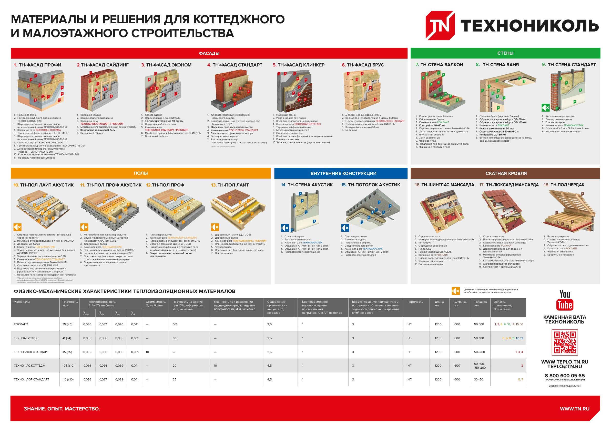 https://shop.tn.ru/media/brochures/file_1831.jpeg
