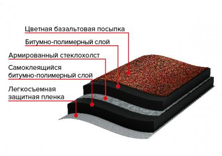 МИНИ Рулонная черепица - 3