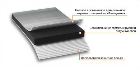 NICOBAND ARM (армированный) серебристый 10м х 10см ГП (коробка 3 рулона) - 3