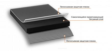 NICOBAND DUO двухсторонний 10м х 10см ГП (коробка 3 рулона) - 5