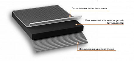 NICOBAND DUO двухсторонний 3м х 10см ГП (коробка 12 рулонов) - 5