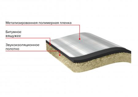 Звукоизоляция пола ТЕХНОНИКОЛЬ, 7 х 1 м - 5