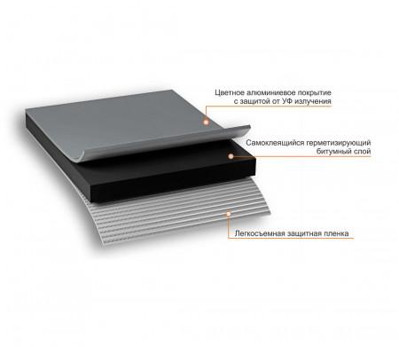 NICOBAND темно-серый 10м х 20см ГП (коробка 1 рулон) - 2