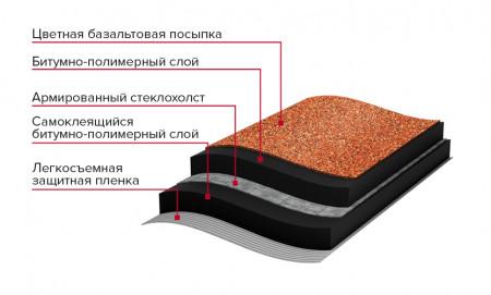 МИНИ Рулонная черепица - 5