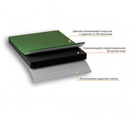 NICOBAND зеленый 3м х 15см ГП (коробка 8 рулонов) - 3