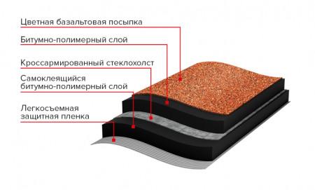 РУЛОННАЯ ЧЕРЕПИЦА Бобровый хвост, 8х1 м - 3