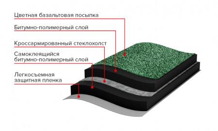 РУЛОННАЯ ЧЕРЕПИЦА Кирпичная кладка, 8х1 м - 5