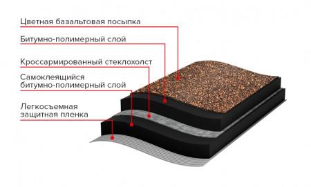 РУЛОННАЯ ЧЕРЕПИЦА Бобровый хвост, 8х1 м - 6