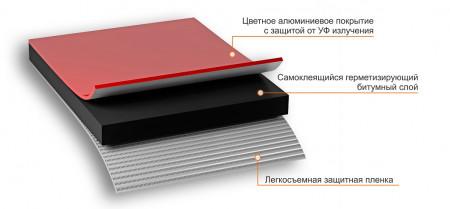 Лента-герметик NICOBAND красный 3м х 7,5см ГП (коробка 16 рулонов) - 4