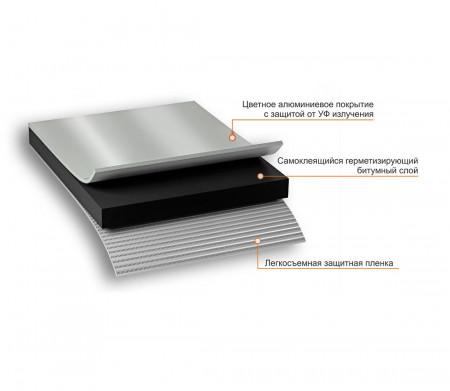 NICOBAND серебристый 10м х 20см ГП (коробка 1 рулон) - 4