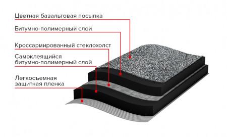 РУЛОННАЯ ЧЕРЕПИЦА Бобровый хвост, 8х1 м - 4