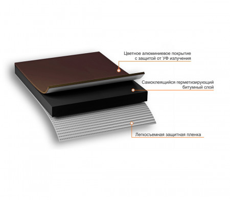 NICOBAND коричневый 3м х 15см ГП (коробка 8 рулонов) - 5
