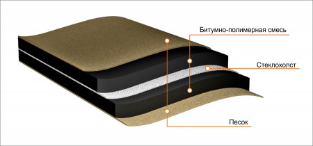 Подкладочный ковер под гибкую черепицу, 15 х 1 м - 2