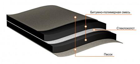 Подкладочный ковер ANDEREP GL, 15х1 м - 2