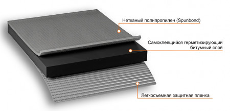 NICOBAND INSIDE внутренний 10 м х 10 см ГП (коробка 3 рулона) - 4