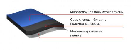 Подкладочный ковер ANDEREP NEXT FIX 30Х1,1 м - 5
