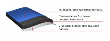 Подкладочный ковер ANDEREP NEXT SELF 25Х1 м - 7