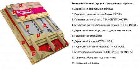 ТЕХНОНИКОЛЬ SHINGLAS многослойная черепица Джаз - 15