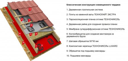 https://shop.tn.ru/media/catalog/product/cache/image/1800x/040ec09b1e35df139433887a97daa66f/t/n/tn_lyuksard-mansarda_marked__1_10.jpg