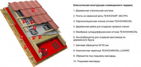 https://shop.tn.ru/media/catalog/product/cache/image/1800x/040ec09b1e35df139433887a97daa66f/t/n/tn_lyuksard-mansarda_marked__1_2.jpg